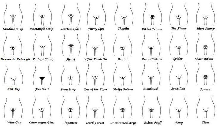 Интимные женские стрижки, картинка