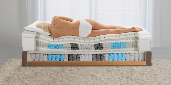 Как выбрать матрас для двуспальной кровати ортопедический